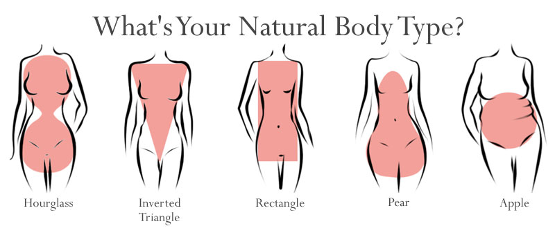 What's Your Natural Body Type? - Hourglass Angel